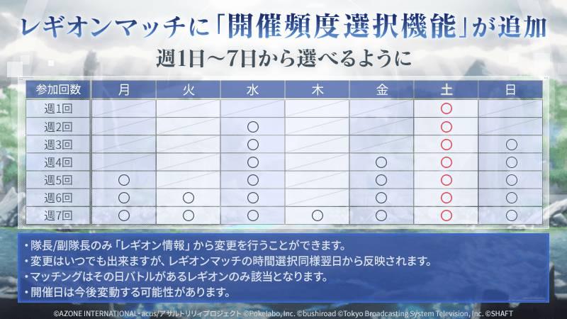 【ラスバレ】今日のアップデートから、レギオンマッチ開催頻度が選択できるようになるぞ!