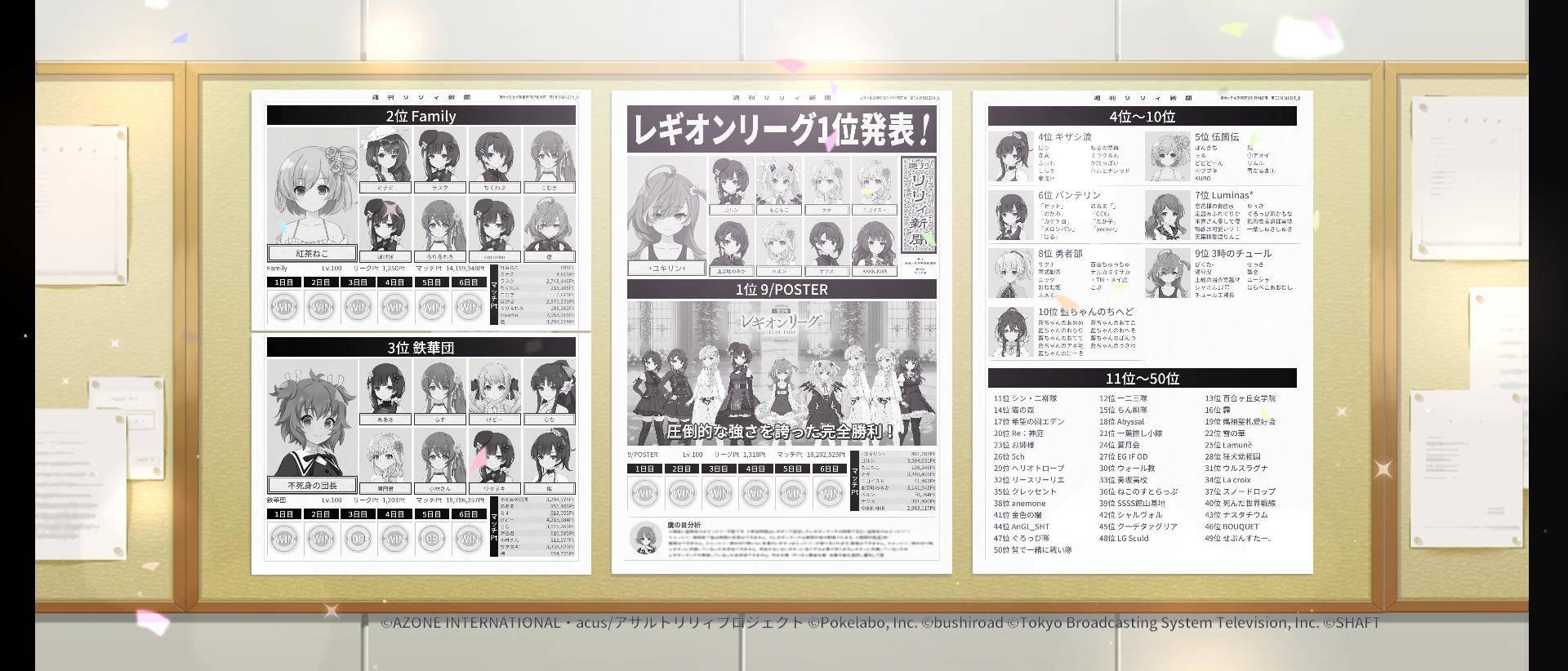 【ラスバレ】レギオンリーグ結果発表の新聞って見直せる?